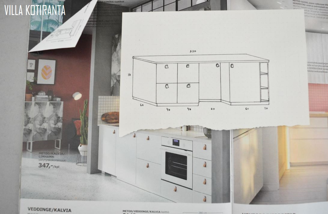 Työhuoneen kiinteät kalusteet suunnittelussa